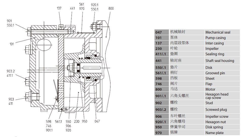 水环真空泵v30-v55