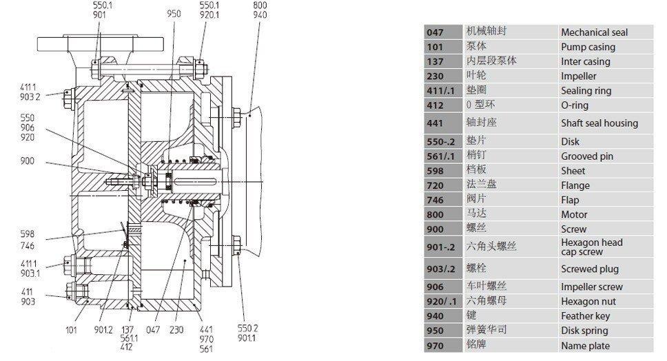 水环真空泵v95