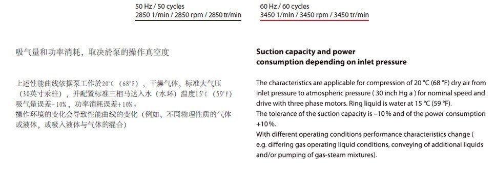 液环真空泵技术参数图