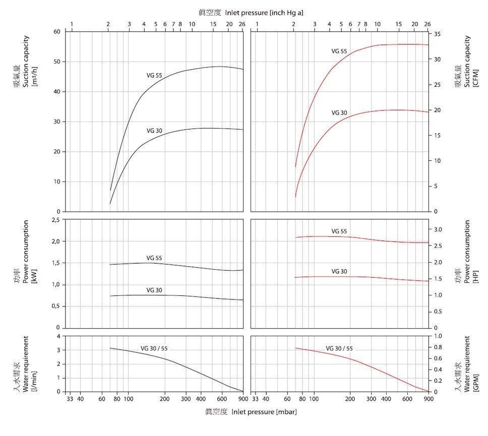 speck液环真空泵参数图