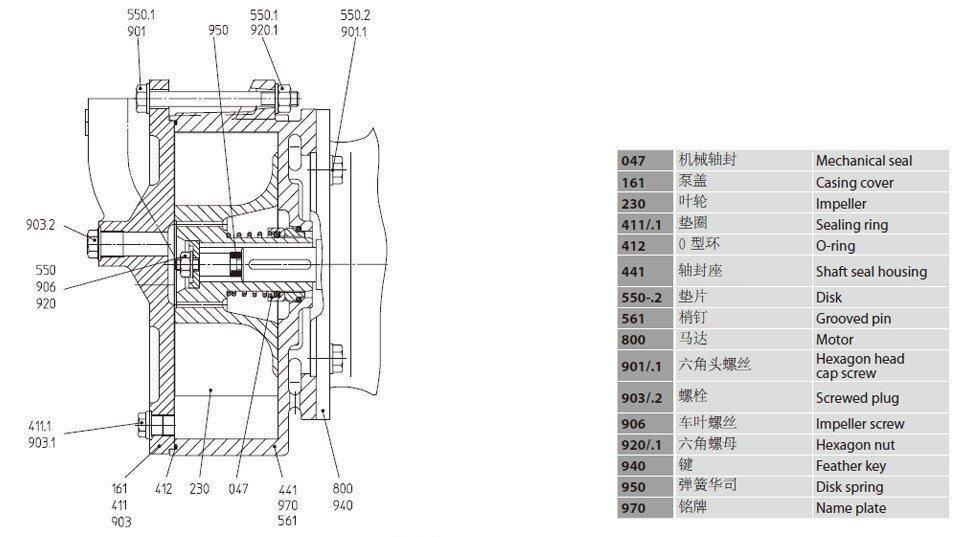 司倍克水环真空泵vg95原理图