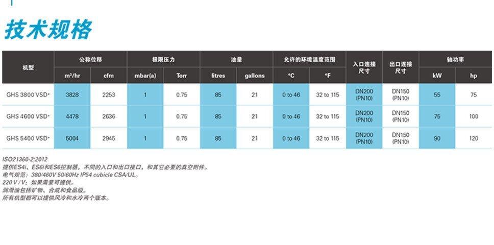 螺杆式真空泵技术参数,3800-5400真空泵参数