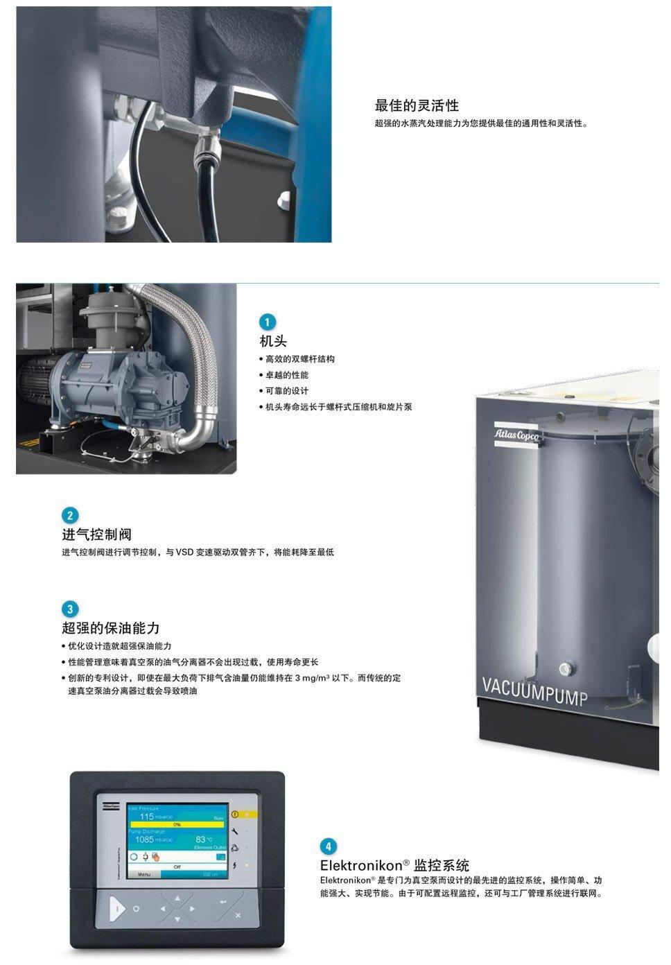 螺杆式真空泵GHS350-900VSD+